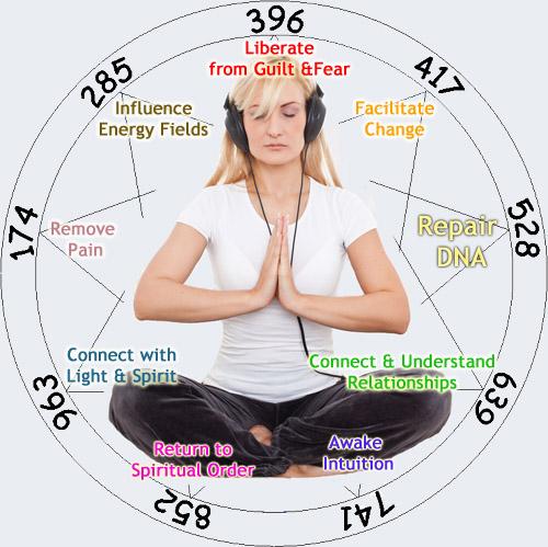 Sound Healing 1