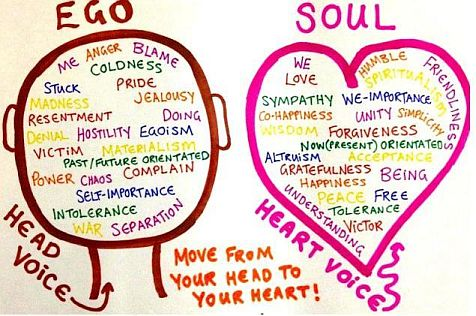5-listen-to-your-heart-and-not-your-ego