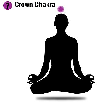 Crown Chakra Healing - How to Heal or Open The 7th Chakra